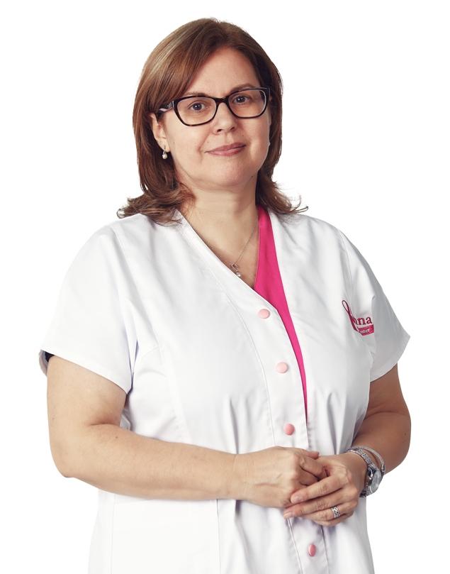 Dr. Manuela Mihail